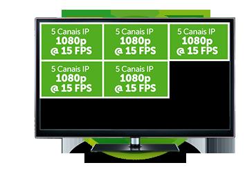 Modo de operação IP - Modo NVR
