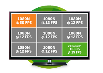 Modo de operação IP + analógico