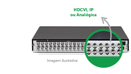 Multirresoluções com canais independentes da MHDX 1132 Intelbras