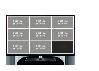 Modo de operação utilizando todos os canais analógicos da MHDX 3116 Intelbras
