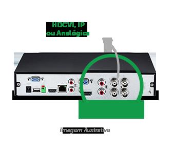 Tecnologia Auto sense: multirresoluções com canais independentes da MHDX 3116 Intelbras