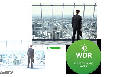 Função Menu OSD e WDR