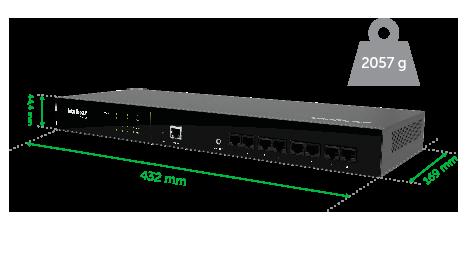 CIP 850